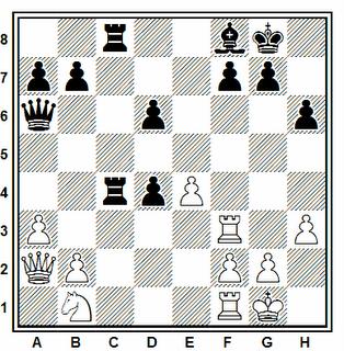 Posición de la partida de ajedrez Francisco Lorite - Santiago Erice (Collado Villalba, 2006)