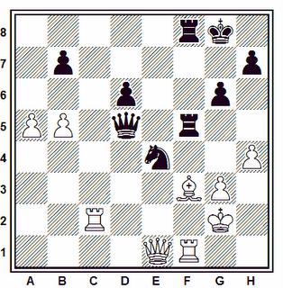 Posición de la partida de ajedrez IM Rashad Babaev - Martín Madina (Collado villalba, 2006)