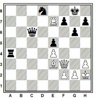 Posición de la partida de ajedrez IM Vladimir Petkov - FM José Manuel Pérez (Collado Villalba, 2006)