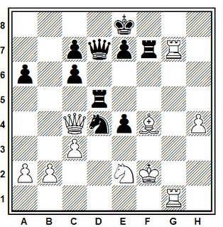 Posición de la partida de ajedrez Jose Manuel Pardo - Lorenzo García Galeote (Collado Villalba, 2006)