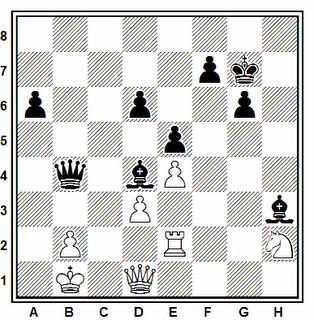 Posición de la partida de ajedrez IM Logman Guliev - GM Mihai Suba (Collado Villalba, 2006)