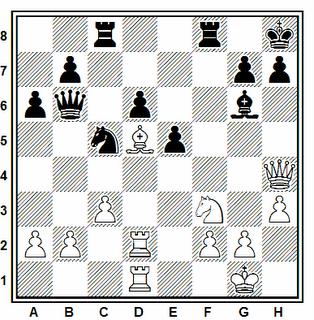 Posición de la partida de ajedrez IM Logman Juliev - IM Vladimir Petkov (Collado villalba, 2006)