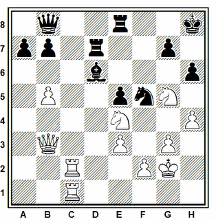 Posición de la partida de ajedrez IM Renier Vázquez - Jesús Cao (Collado Villalba, 2006)