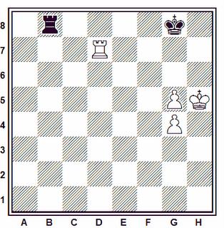 Posición de la partida de ajedrez GM Ruslan Pogorelov - Francisco de la Fuente (Collado Villalba, 2006)