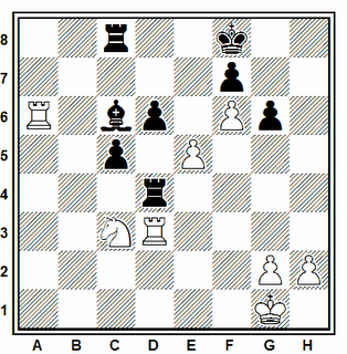 Posición de la partida de ajedrez GM Lev Psakhis - IM Martha Fierro (World Chess Network, 2006)