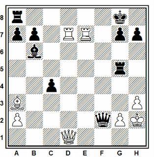 Posición de la partida de ajedrez W. Steinitz - Aficionado (Simultáneas en Londres, 1864)