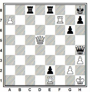 Posición de la partida de ajedrez Hajman - Pilsen (URSS, 1983)