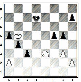 Posición de la partida de ajedrez Chubukin - Riazanov (URSS, 1977)