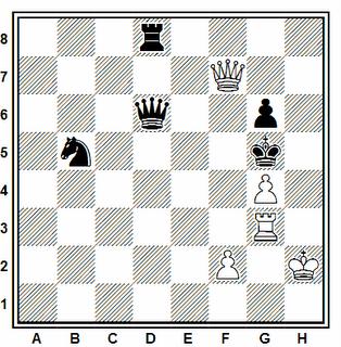 Posición de la partida de ajedrez Hoi - Hansen (Dinamarca, 1983)