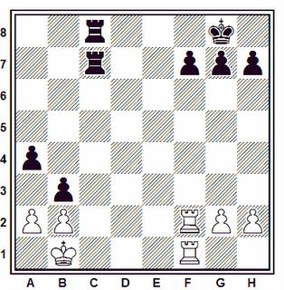 Posición de la partida de ajedrez Simic - Bilek (Yugoslavia, 1976)