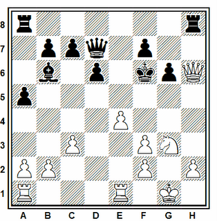 Posición de la partida de ajedrez Zelnin - Kozlov (URSS, 1979)