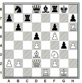 Posición de la partida de ajedrez Ermolinsky - Klovan (Kiev, 1984)