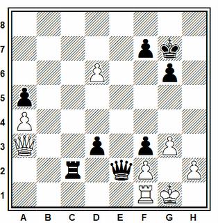 Posición de la partida de ajedrez Jermenkov - Sax (Polonia, 1969)