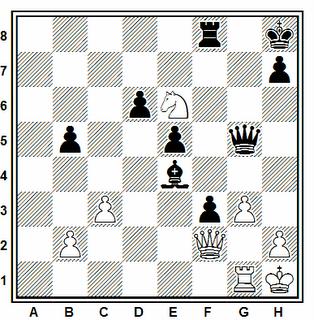 Posición de la partida de ajedrez Stefano Tatai (2361) - Victor Korchnoi (2600) (Campeonato mundial de veteranos, 2006)