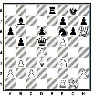 Posición de la partida de ajedrez IM Sebastian Siebrecht - GM Viorel Iordachescu (15th Monarch Assurance Isle of Man, 2006)