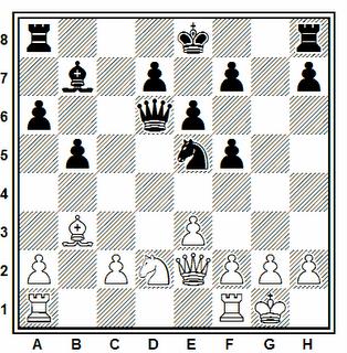 Posición de la partida de ajedrez Sergeiev - Akmentinsh (Riga, 1981)