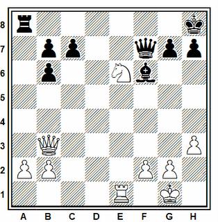 Posición de la partida de ajedrez Kremenetzky - Kolev (URSS, 1987)