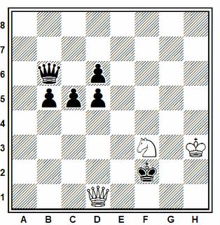 Estudio artístico de L. Kubbel (1º Premio, VCSPS Chess Club Ty, 1940)