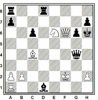 Posición de la partida de ajedrez Baliev - Suetin (Minsk, 1964)