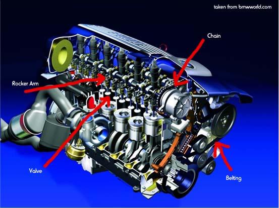 Enginepedia blogspot