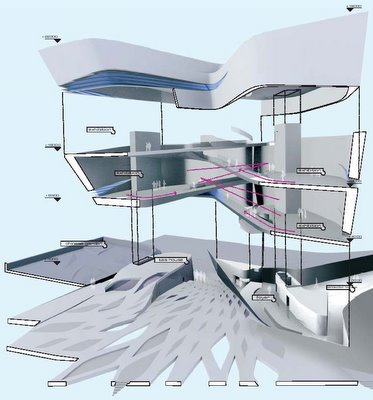 Site 4 building by UN Studio - exploded view