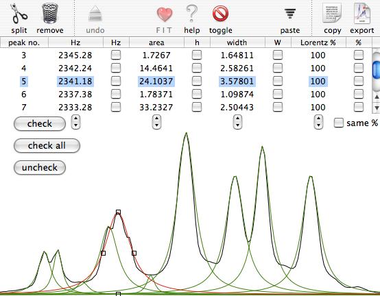 NMR software: Trip