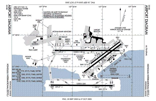 Hnl Rarebirds  Hnl Airport Diagram
