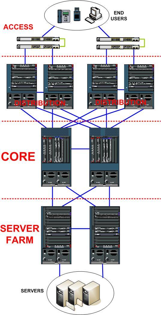 inevitable: Enterprise MPLS VPN - Howto