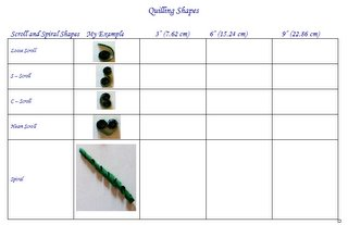 free quilling spiral shapes guide free quilling scroll shapes guide