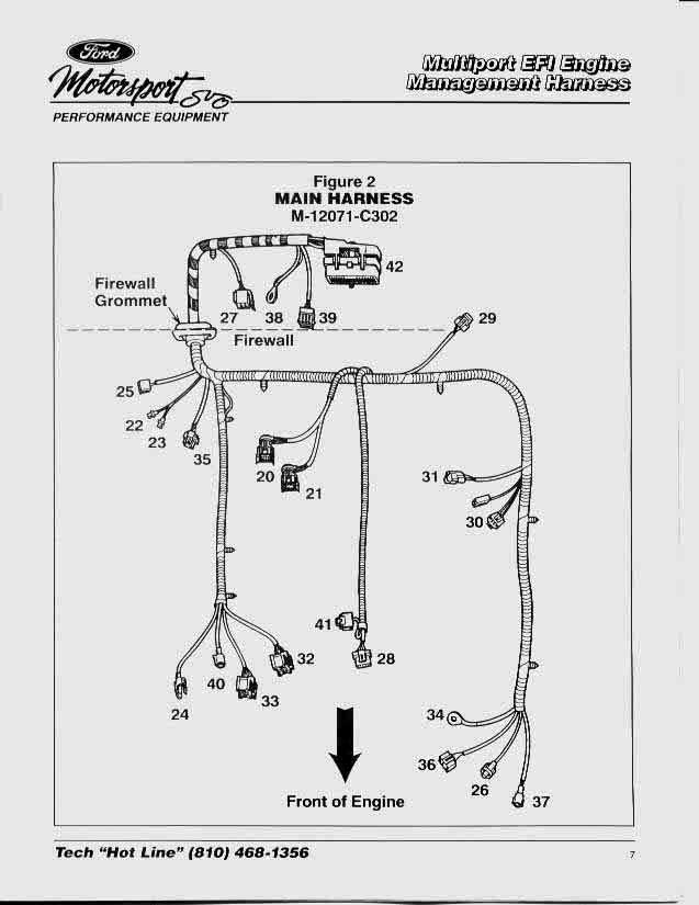efi wiring harness ford expedition turn signal wiring diagram ford expedition 65restomod