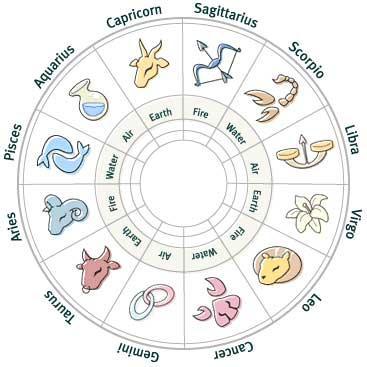 libra february 28 astrology