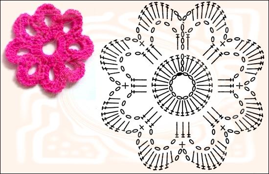 Tejiendo Hilos Y Lanas Mas Flores A Crochet