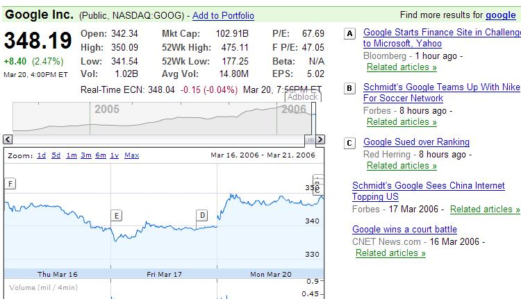 Google Finance Launched
