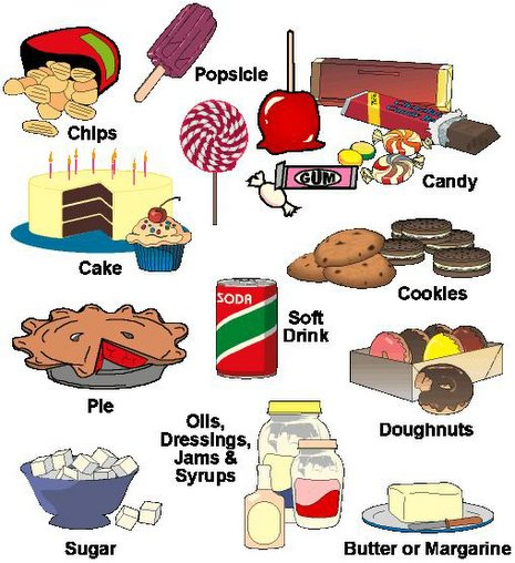 My English Blog Food Groups