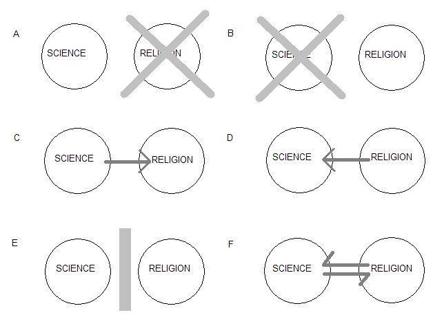relationship between art and belief