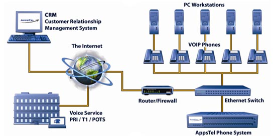 waddup peepz check out ma blog october 2006 business phone wiring diagram
