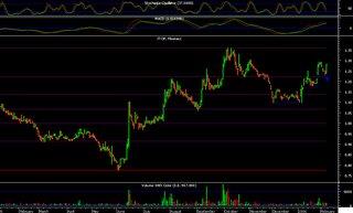 JTOP chart analysis