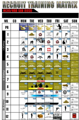 Usmc Boot Camp Workout Program – Guiler Workout