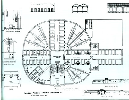 Diagram of Model Prison