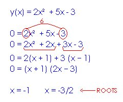 discriminant and root coefficient relationship help