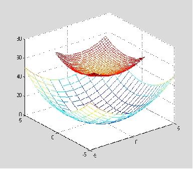 转载]MATLAB之工程應用(第十一 章 統計與迴歸)_hermione_新浪博客