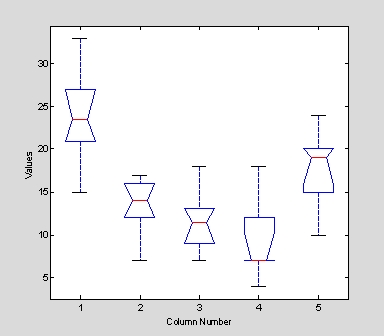 MATLAB statistics and regression - Augusdi's column Blog Channel