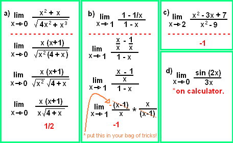 AP Calculus AB (2006-07): SCRIBE POST DAY 29: REVIEW OF