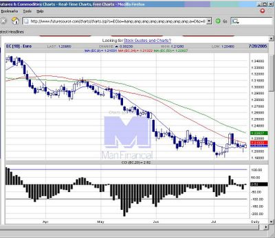 Thinkorswim resulting buying power for forex