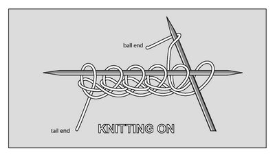 line drawing of the knitting-on process