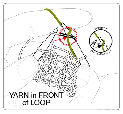 standing yarn in front of loop