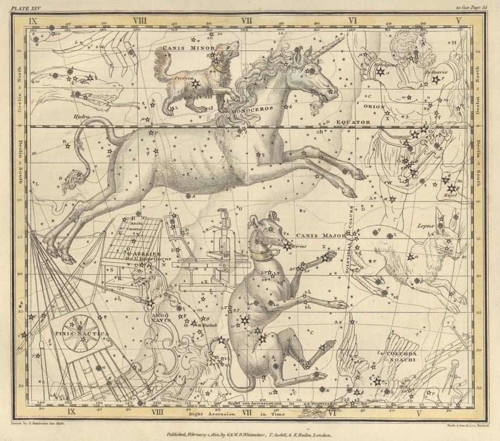 Eyeteeth: Incisive ideas: Celestial Cartography