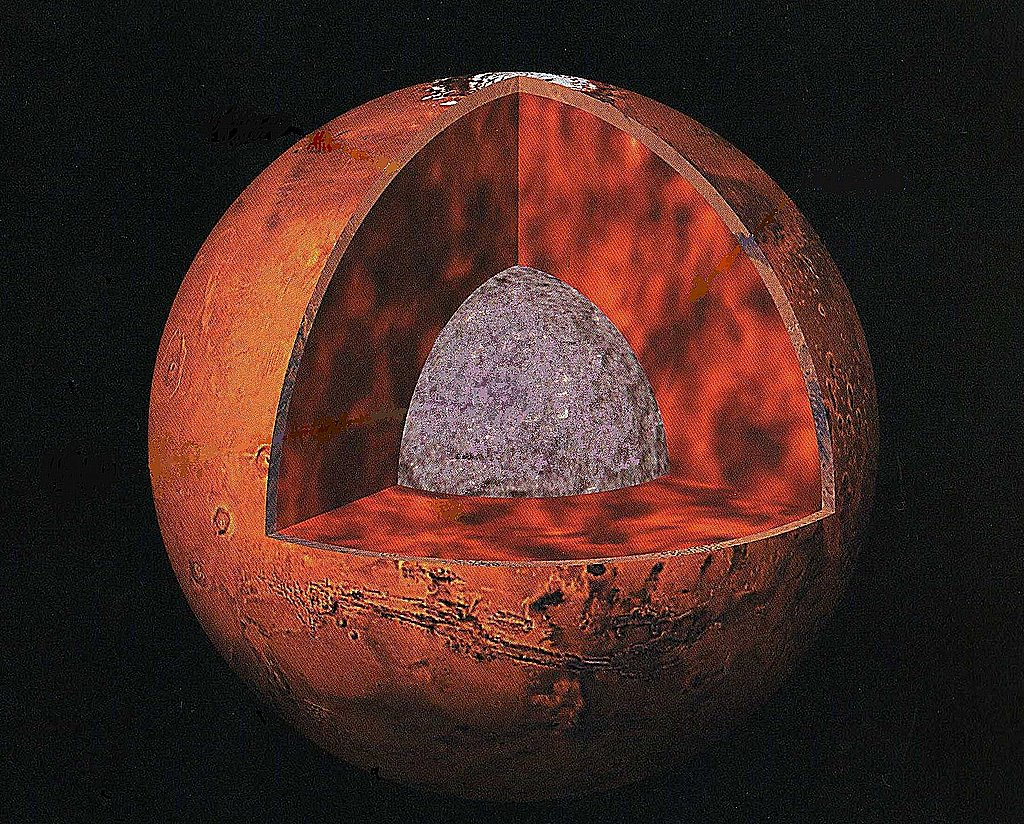 Planet Mars Core - Pics about space