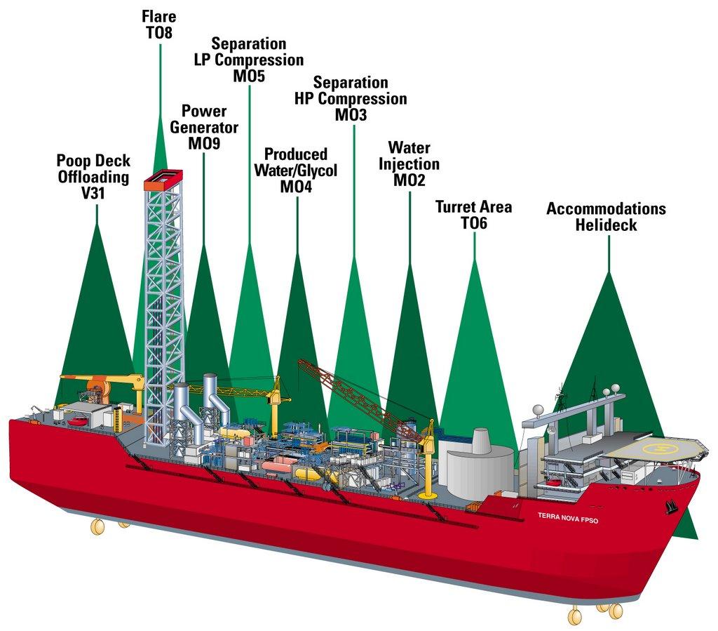 Unenumerated: Mining the vasty deep (i)