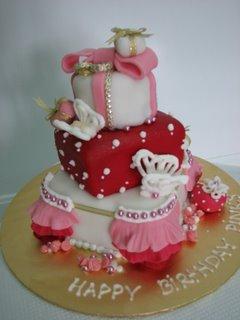 Happy Birthday Priyanka Cake Pic